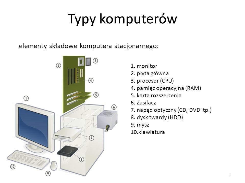 Typy komputerów 6 Laptop, notebook - komputer przenośny, ze zintegrowaną klawiaturą i monitorem tworzącymi jedną całość; Netbook - przenośny, mniejszy, lżejszy i tańszy laptopa, ma dłuższy czas pracy na baterii i pozbawiony funkcji i oprogramowania niepotrzebnych przy korzystaniu z Internetu;