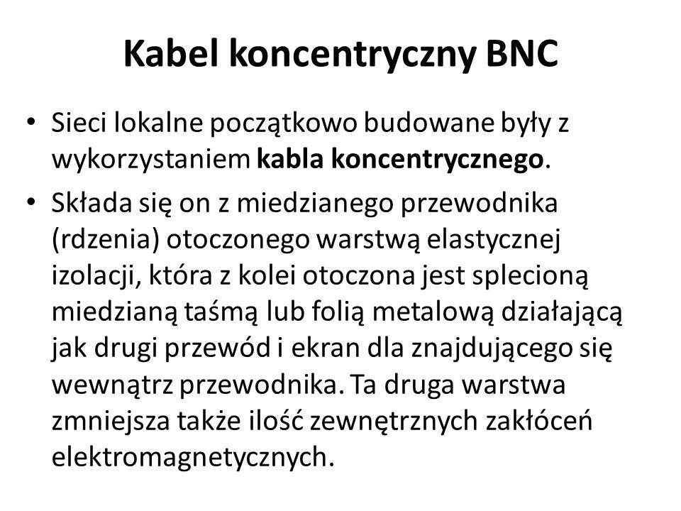 Kabel koncentryczny BNC Sieci lokalne początkowo budowane były z wykorzystaniem kabla koncentrycznego. Składa się on z miedzianego przewodnika (rdzeni
