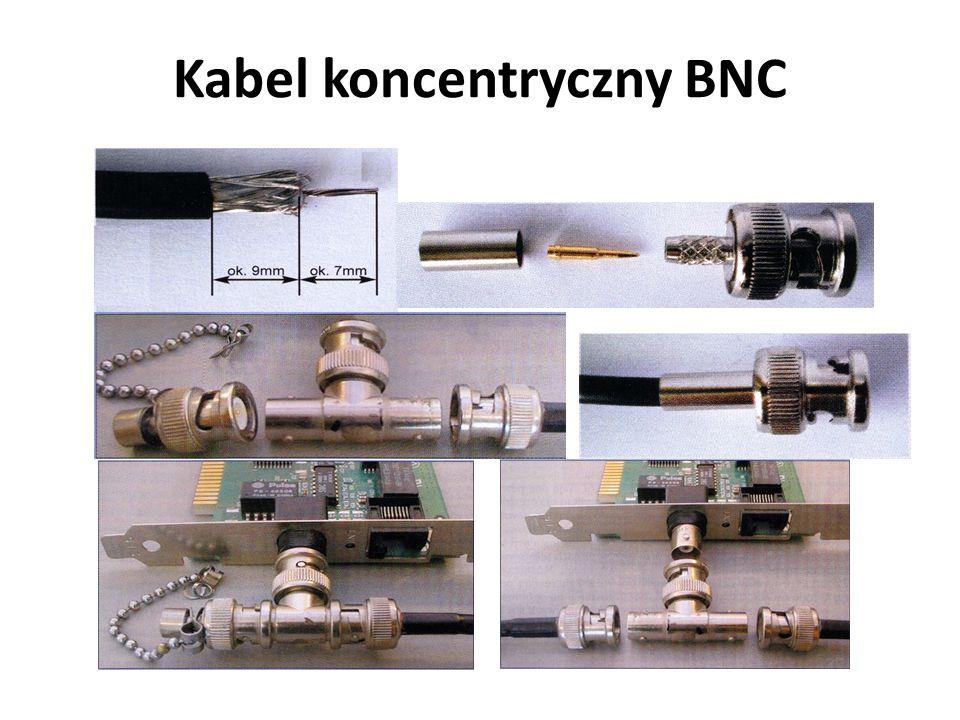Standardy połączeń skrętki