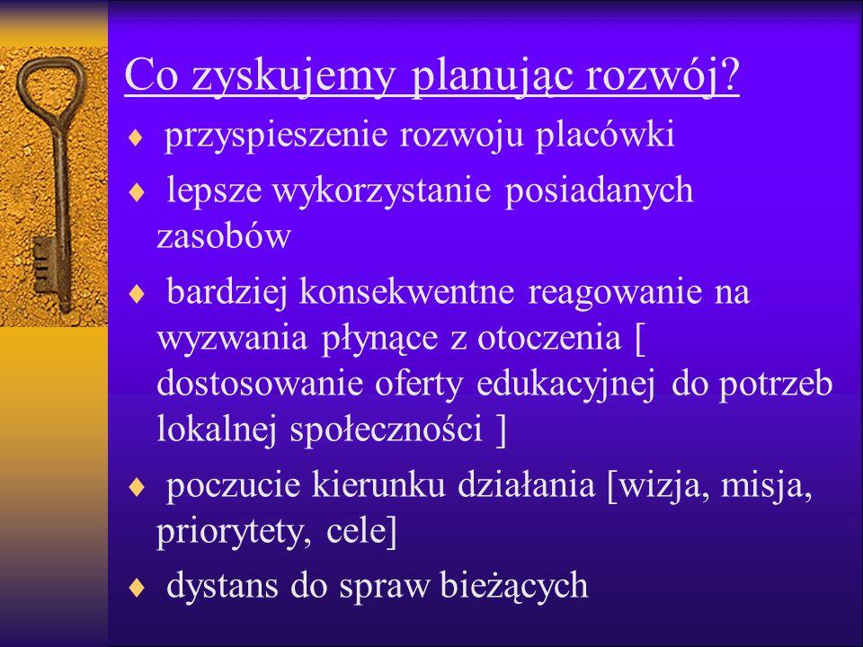 Czym jest planowanie rozwoju placówki.