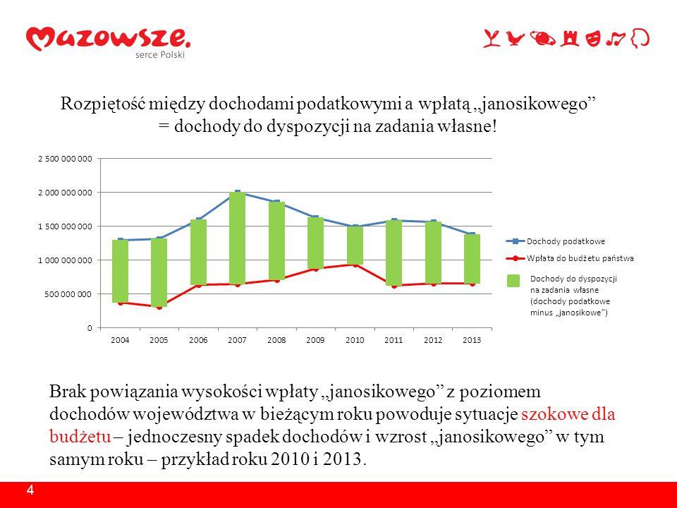 """23 września 2013 r.15 Rata wpłaty z tytułu """"janosikowego za wrzesień 2013 r."""