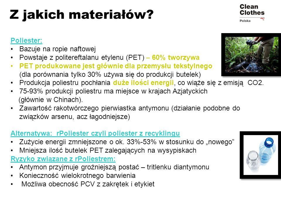 Z jakich materiałów? Poliester: Bazuje na ropie naftowej Powstaje z politereftalanu etylenu (PET) – 60% tworzywa PET produkowane jest głównie dla prze