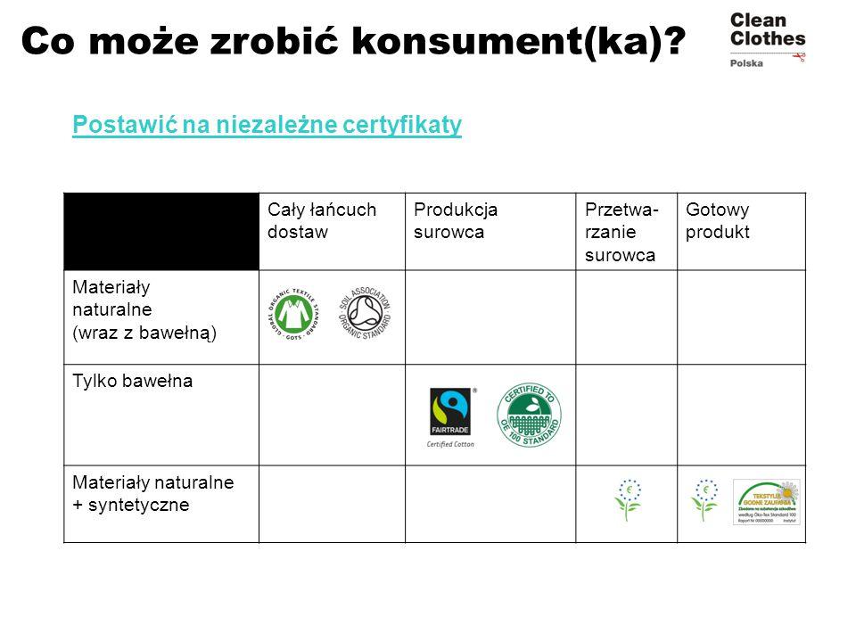 Co może zrobić konsument(ka)? Postawić na niezależne certyfikaty Cały łańcuch dostaw Produkcja surowca Przetwa- rzanie surowca Gotowy produkt Materiał
