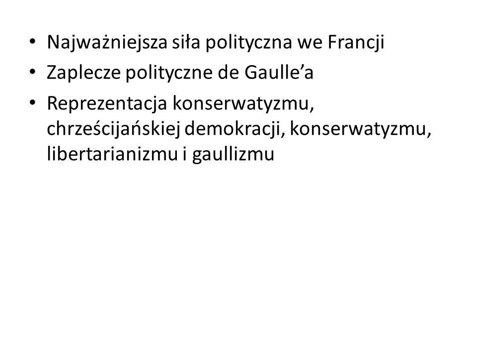 Najważniejsza siła polityczna we Francji Zaplecze polityczne de Gaulle'a Reprezentacja konserwatyzmu, chrześcijańskiej demokracji, konserwatyzmu, libe