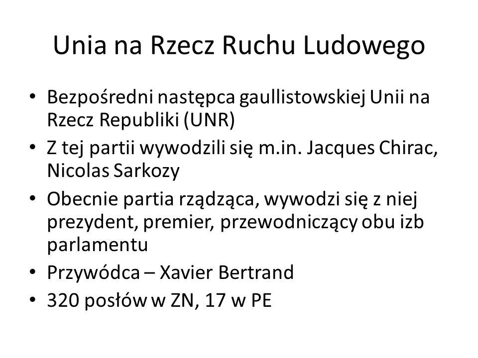 Unia na Rzecz Ruchu Ludowego Bezpośredni następca gaullistowskiej Unii na Rzecz Republiki (UNR) Z tej partii wywodzili się m.in. Jacques Chirac, Nicol