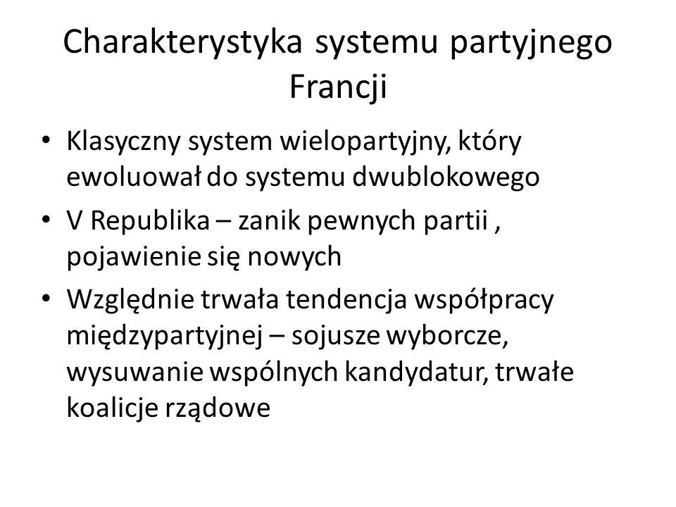 Charakterystyka systemu partyjnego Francji Klasyczny system wielopartyjny, który ewoluował do systemu dwublokowego V Republika – zanik pewnych partii,