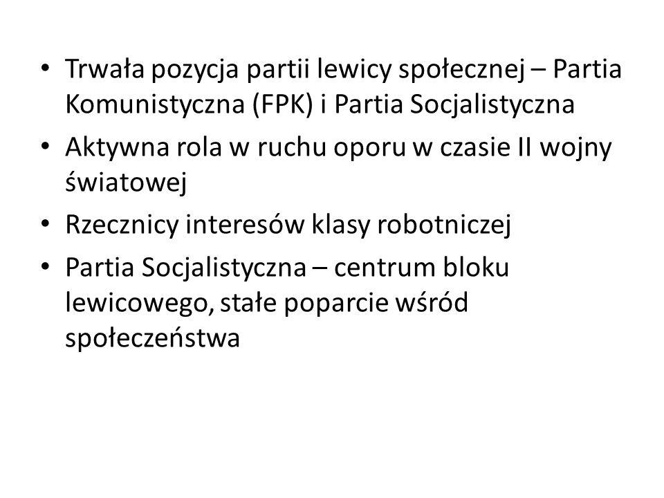 Trwała pozycja partii lewicy społecznej – Partia Komunistyczna (FPK) i Partia Socjalistyczna Aktywna rola w ruchu oporu w czasie II wojny światowej Rz