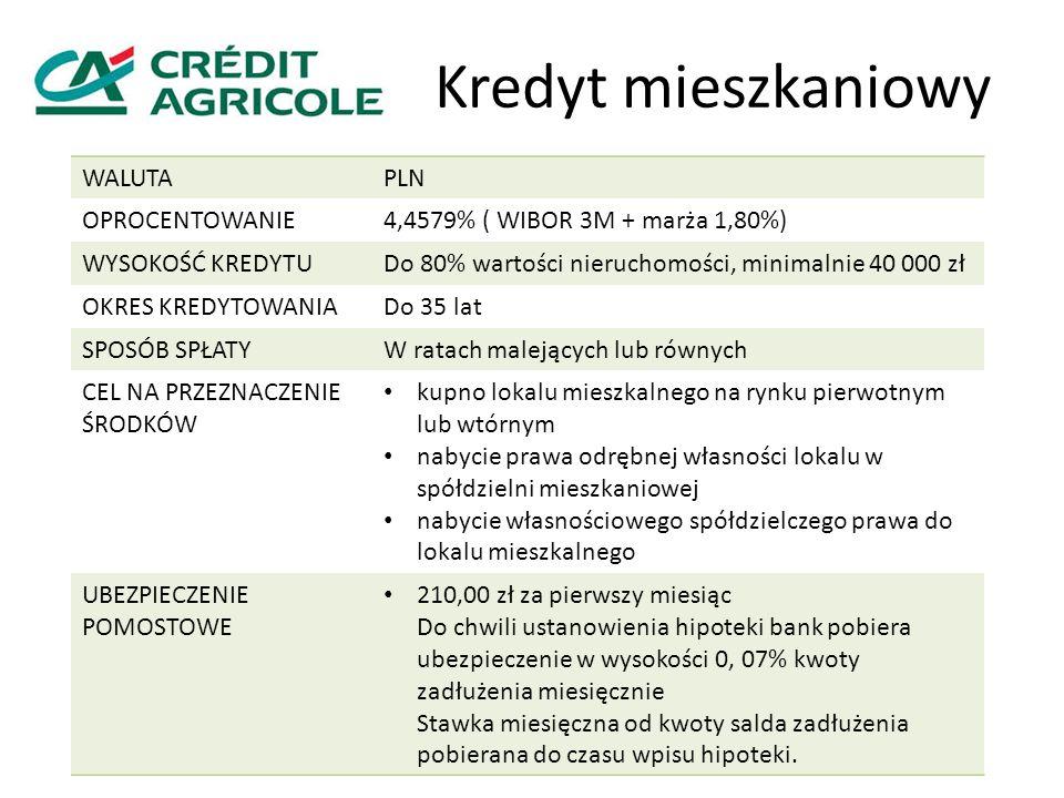 Kredyt mieszkaniowy WALUTAPLN OPROCENTOWANIE4,4579% ( WIBOR 3M + marża 1,80%) WYSOKOŚĆ KREDYTUDo 80% wartości nieruchomości, minimalnie 40 000 zł OKRE