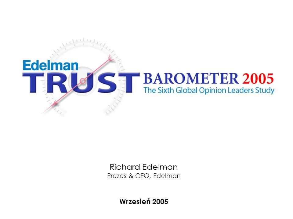 Wiarygodność Przedstawicieli Wzrost ważności Kogoś takiego jak ja Source: Edelman Annual Trust Barometer, Jan 05