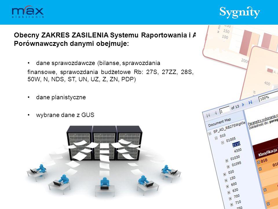 Obecny ZAKRES RAPORTOWANIA Systemu Raportowania i Analiz Porównawczych obejmuje: wzorcowy model danych planistycznych (OPL) wzorcowy model danych sprawozdawczych (OSPR) 22 raporty obejmujące dane planistyczne, dane sprawozdawcze oraz dane statystyczne GUS moduł administracyjny moduł wymiany danych raport techniczny zawierający zakresu zaimportowanych dokumentów