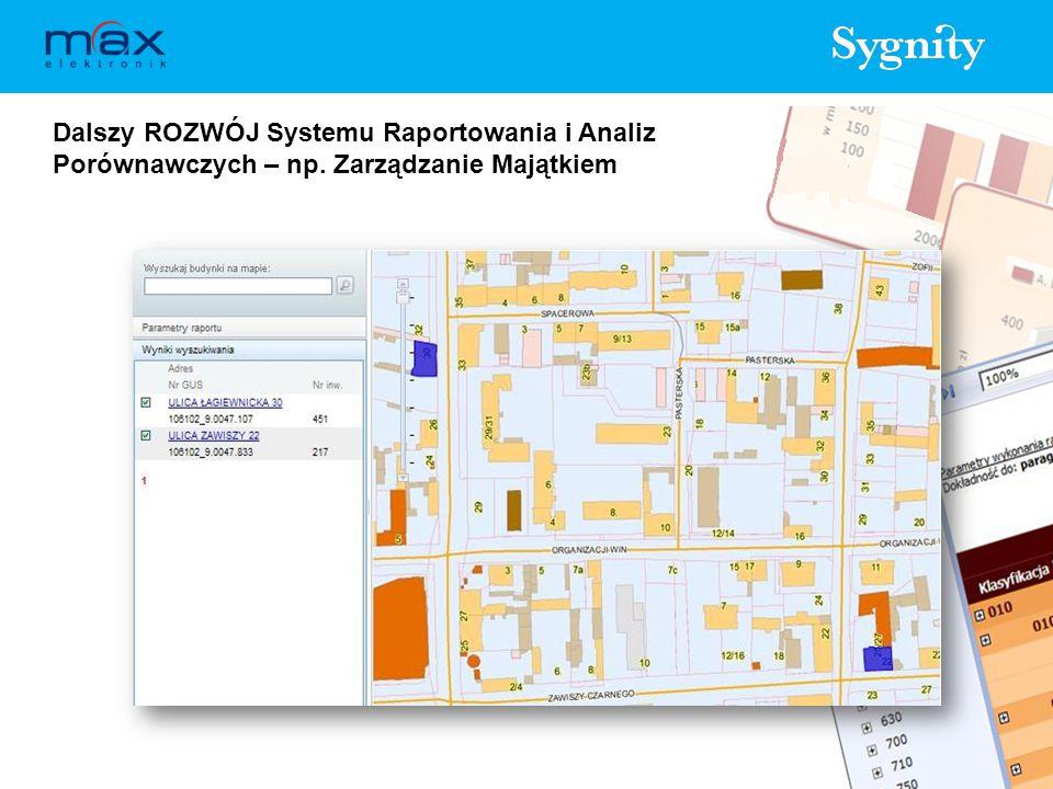 Dalszy ROZWÓJ Systemu Raportowania i Analiz Porównawczych – np. Zarządzanie Majątkiem