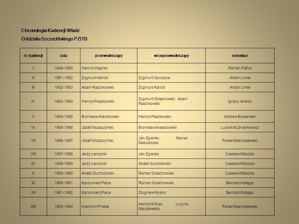Chronologia Kadencji Władz Oddziału Szczecińskiego PZITB nr kadencjilataprzewodniczącywiceprzewodniczącysekretarz I 1948-1950Henryk Wagner Roman Fafiu