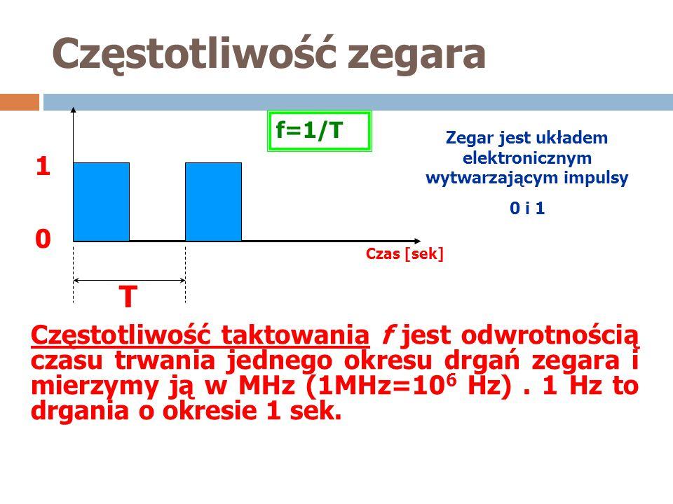 Czas [sek] T 1 0 Częstotliwość taktowania f jest odwrotnością czasu trwania jednego okresu drgań zegara i mierzymy ją w MHz (1MHz=10 6 Hz). 1 Hz to dr