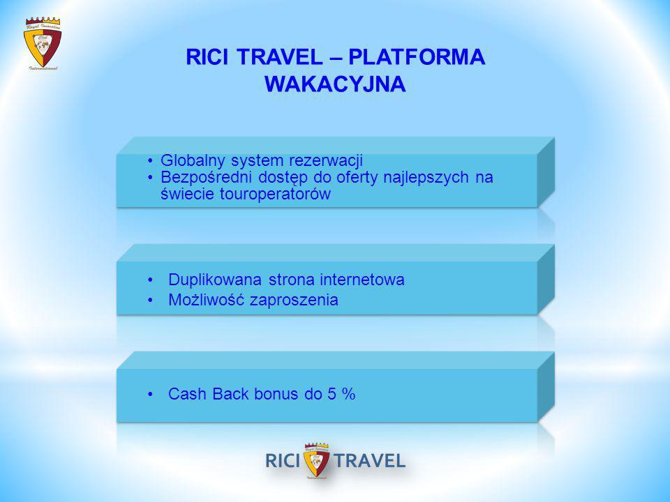 Globalny system rezerwacji Bezpośredni dostęp do oferty najlepszych na świecie touroperatorów Duplikowana strona internetowa Możliwość zaproszenia Cas