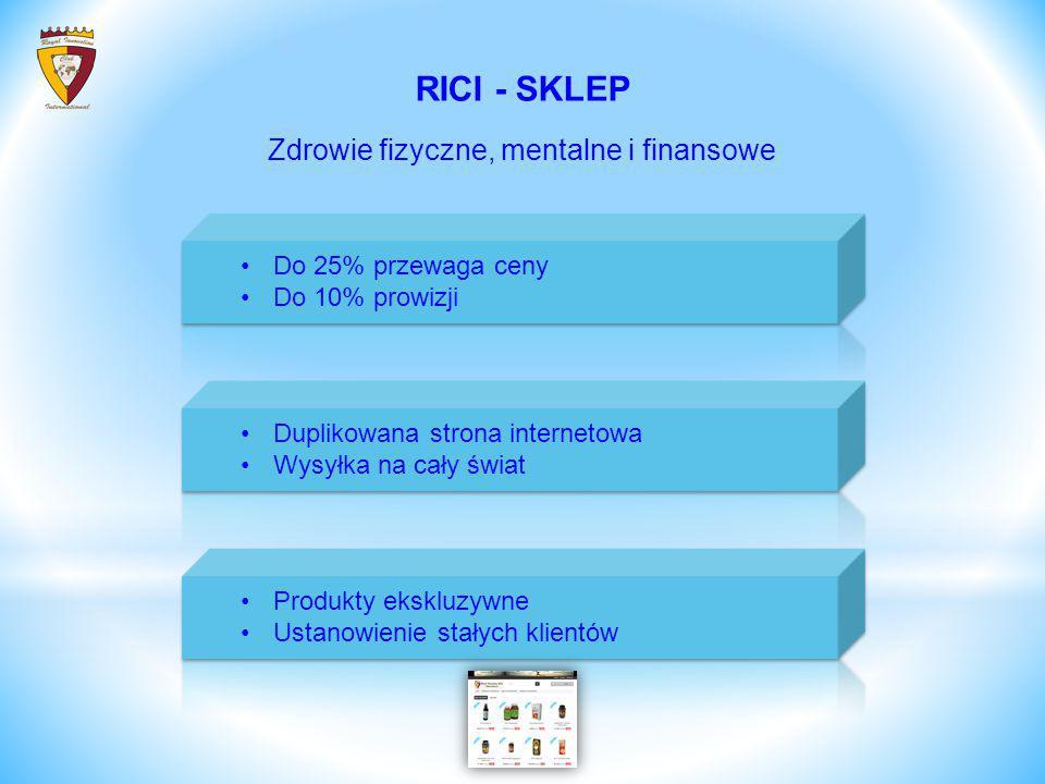 Do 25% przewaga ceny Do 10% prowizji Duplikowana strona internetowa Wysyłka na cały świat RICI - SKLEP Produkty ekskluzywne Ustanowienie stałych klien