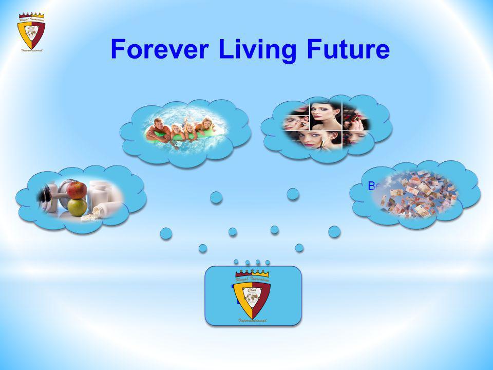Forever Living Future Suplementy żywnościowe TY Podróże i Turystyka? Kosmetyka? Bezpieczeństwo finansowe?