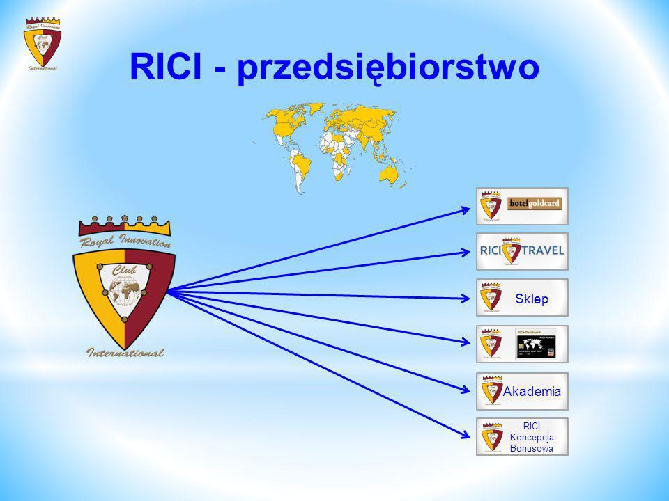 Sklep Akademia RICI Koncepcja Bonusowa RICI - przedsiębiorstwo