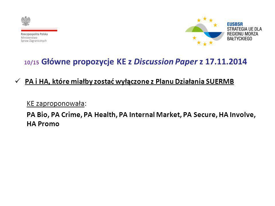 10/15 Główne propozycje KE z Discussion Paper z 17.11.2014 PA i HA, które miałby zostać wyłączone z Planu Działania SUERMB KE zaproponowała: PA Bio, P