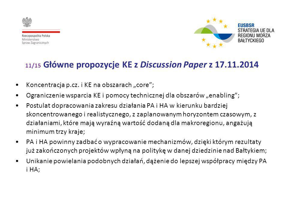 """11/15 Główne propozycje KE z Discussion Paper z 17.11.2014 Koncentracja p.cz. i KE na obszarach """"core""""; Ograniczenie wsparcia KE i pomocy technicznej"""