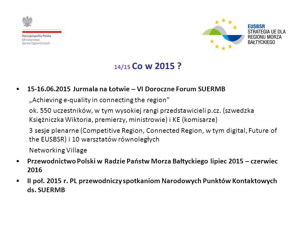 "14/15 Co w 2015 ? 15-16.06.2015 Jurmala na Łotwie – VI Doroczne Forum SUERMB ""Achieving e-quality in connecting the region"" ok. 550 uczestników, w tym"
