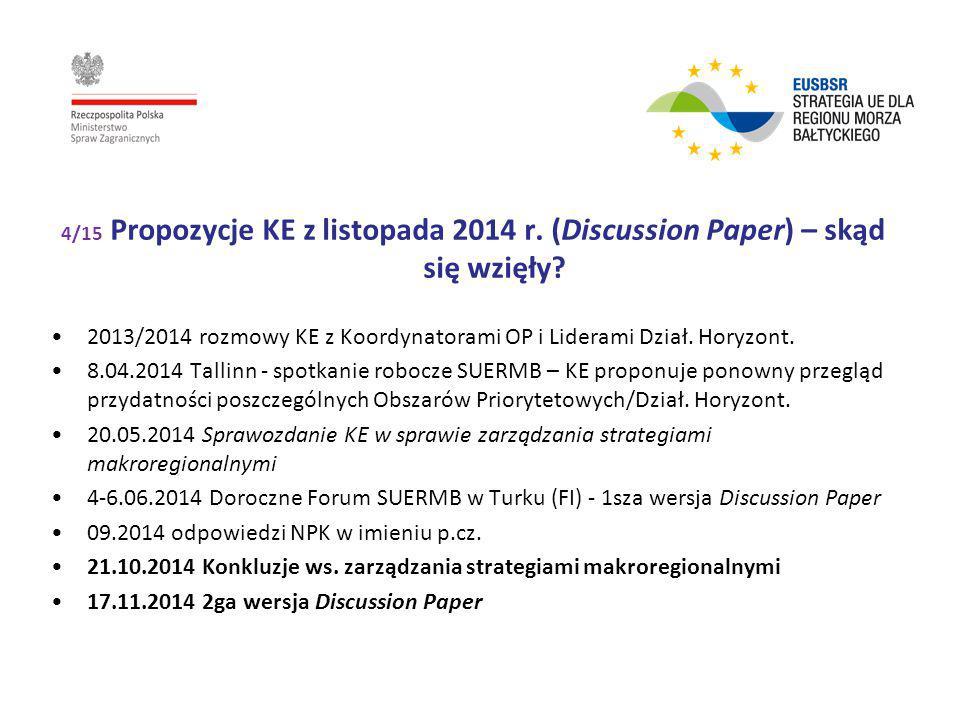 4/15 Propozycje KE z listopada 2014 r. (Discussion Paper) – skąd się wzięły? 2013/2014 rozmowy KE z Koordynatorami OP i Liderami Dział. Horyzont. 8.04