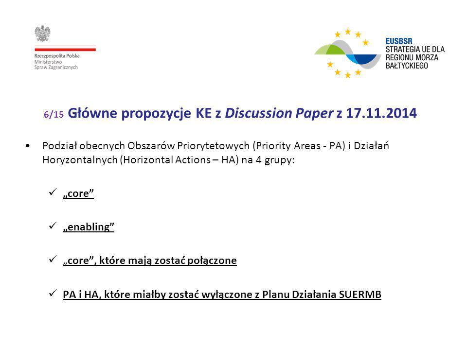 6/15 Główne propozycje KE z Discussion Paper z 17.11.2014 Podział obecnych Obszarów Priorytetowych (Priority Areas - PA) i Działań Horyzontalnych (Hor