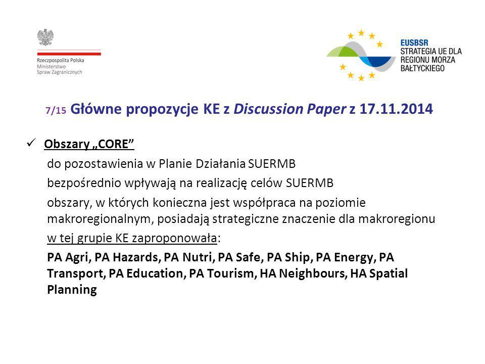 """8/15 Główne propozycje KE z Discussion Paper z 17.11.2014 Obszary """"ENABLING do pozostawienia w Planie Działania SUERMB pośredni wpływ na realizację celów SUERMB współpraca wynika ze wspólnego zainteresowania, ale nie bezwzględnej konieczności mniejsza wartość dla SUERMB ze względu na podejmowanie danego tematu przez inne struktury regionalne w tej grupie KE zaproponowała: PA Culture, HA Bio & Sustainable Development"""