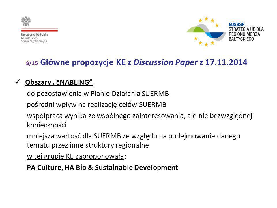 """9/15 Główne propozycje KE z Discussion Paper z 17.11.2014 Obszary """"CORE , które mają zostać połączone do pozostawienia w Planie Działania SUERMB ze względu na zbliżoną tematykę korzystne będzie połączenie z innym PA KE zaproponowała połączenie: PA Innovation i PA SMEs"""