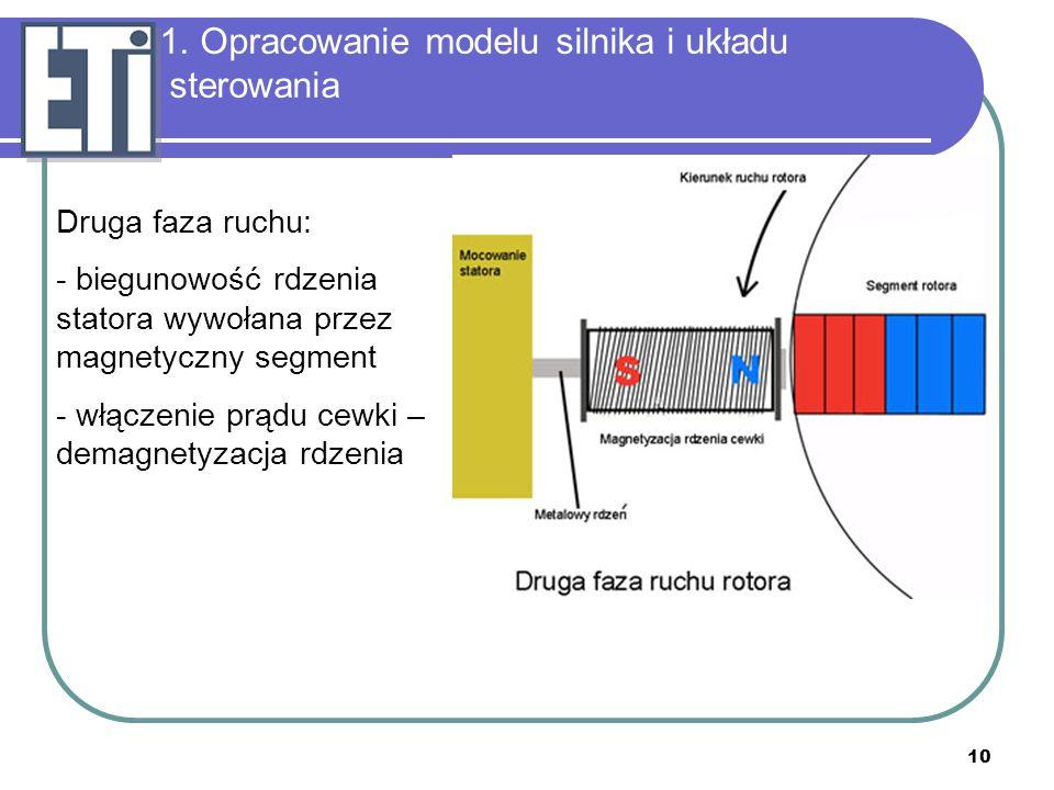 10 1. Opracowanie modelu silnika i układu sterowania Druga faza ruchu: - biegunowość rdzenia statora wywołana przez magnetyczny segment - włączenie pr