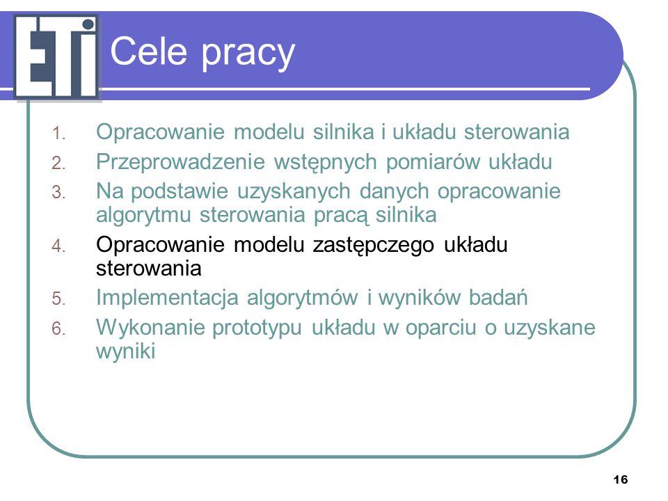 16 Cele pracy 1. Opracowanie modelu silnika i układu sterowania 2. Przeprowadzenie wstępnych pomiarów układu 3. Na podstawie uzyskanych danych opracow