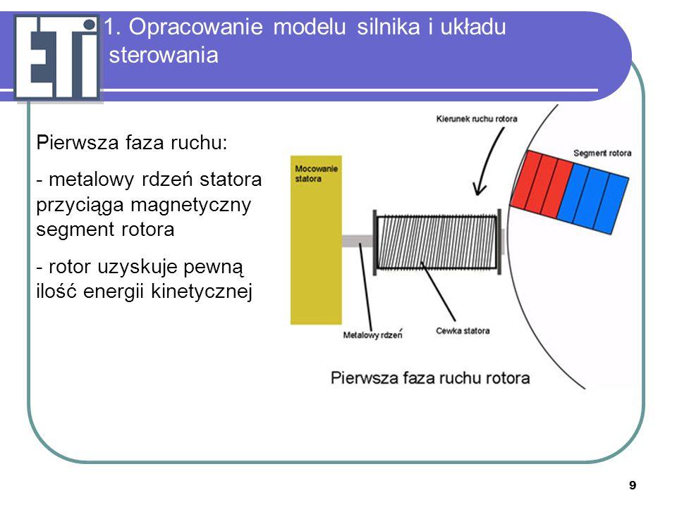9 1. Opracowanie modelu silnika i układu sterowania Pierwsza faza ruchu: - metalowy rdzeń statora przyciąga magnetyczny segment rotora - rotor uzyskuj