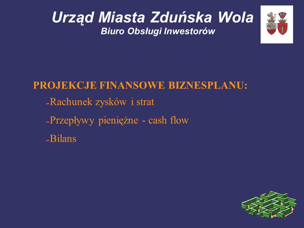 Urząd Miasta Zduńska Wola Biuro Obsługi Inwestorów PROJEKCJE FINANSOWE BIZNESPLANU: Rachunek zysków i strat Przepływy pieniężne - cash flow Bilans