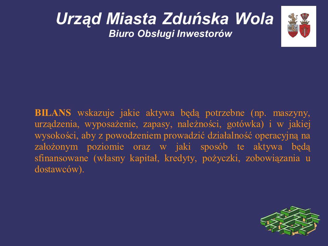 Urząd Miasta Zduńska Wola Biuro Obsługi Inwestorów BILANS wskazuje jakie aktywa będą potrzebne (np. maszyny, urządzenia, wyposażenie, zapasy, należnoś