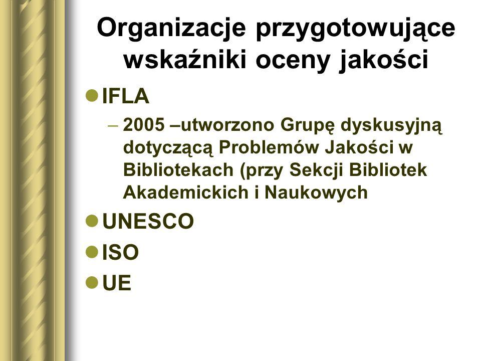 Organizacje przygotowujące wskaźniki oceny jakości IFLA –2005 –utworzono Grupę dyskusyjną dotyczącą Problemów Jakości w Bibliotekach (przy Sekcji Bibl