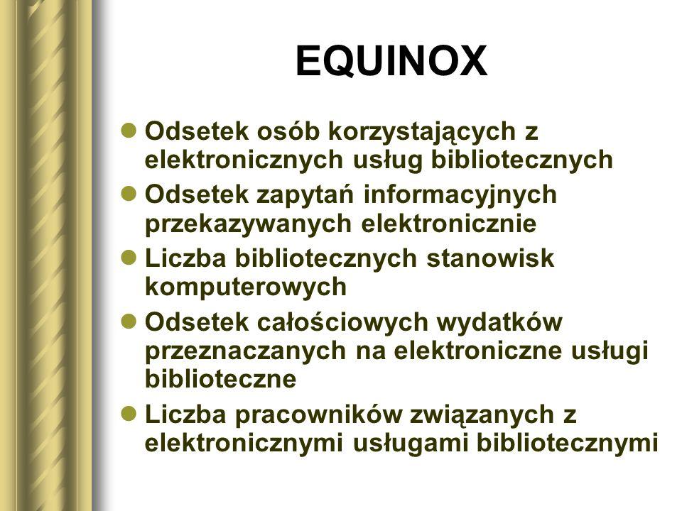 EQUINOX Odsetek osób korzystających z elektronicznych usług bibliotecznych Odsetek zapytań informacyjnych przekazywanych elektronicznie Liczba bibliot