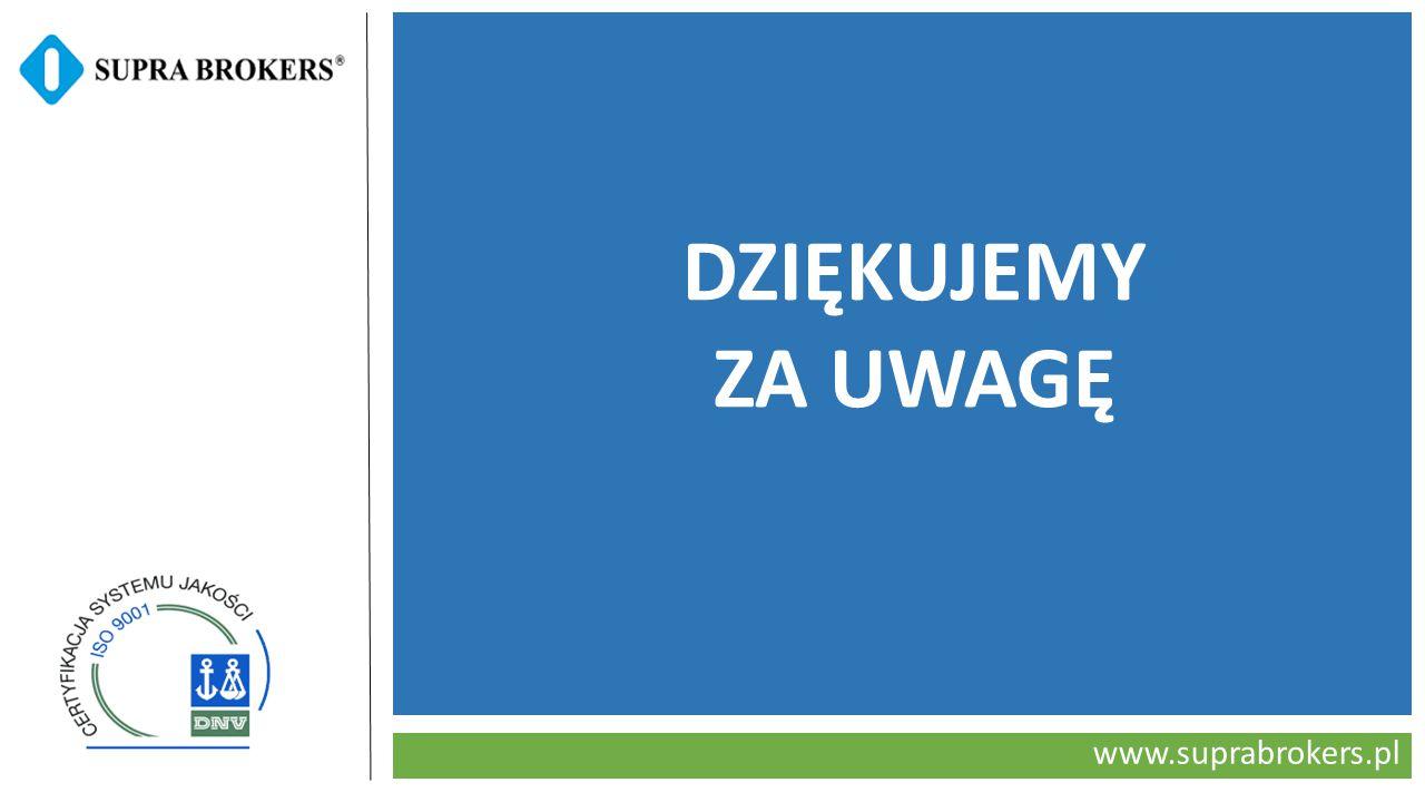 www.suprabrokers.pl DZIĘKUJEMY ZA UWAGĘ