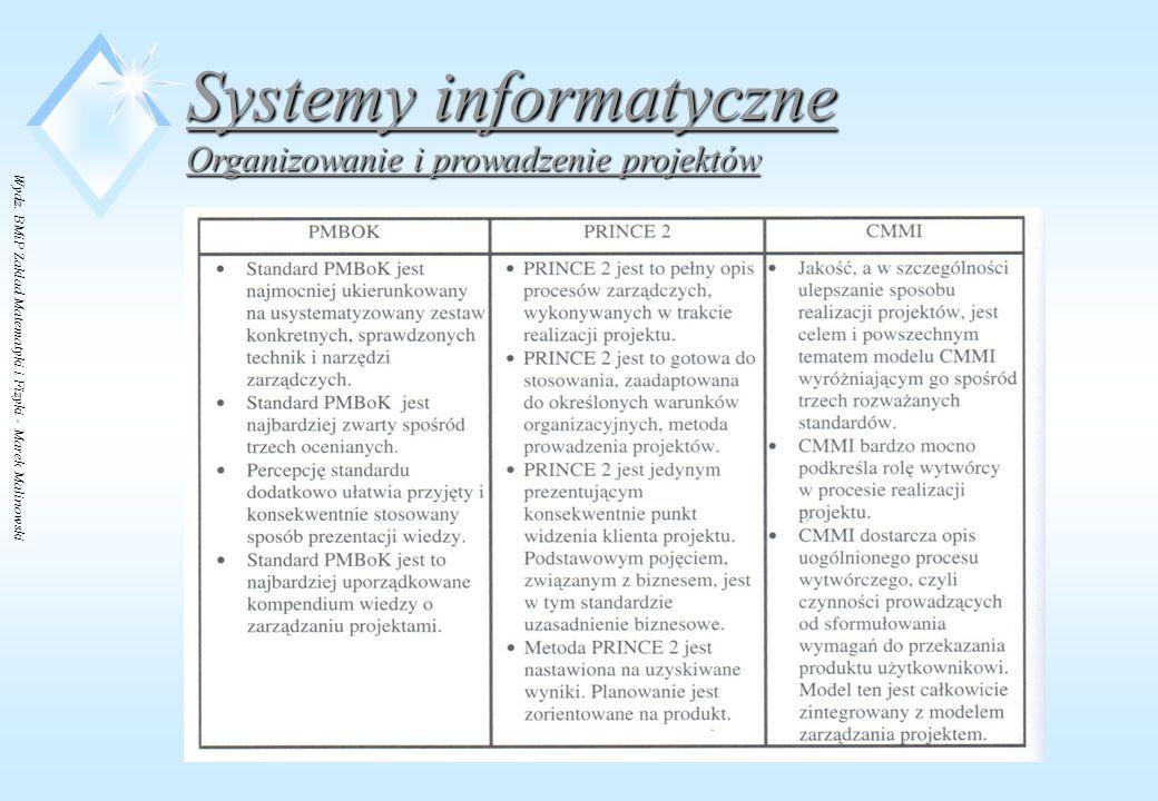 Wydz. BMiP Zakład Matematyki i Fizyki - Marek Malinowski Systemy informatyczne Organizowanie i prowadzenie projektów