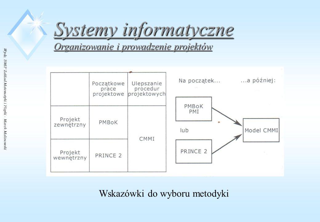 Wydz. BMiP Zakład Matematyki i Fizyki - Marek Malinowski Systemy informatyczne Organizowanie i prowadzenie projektów Wskazówki do wyboru metodyki