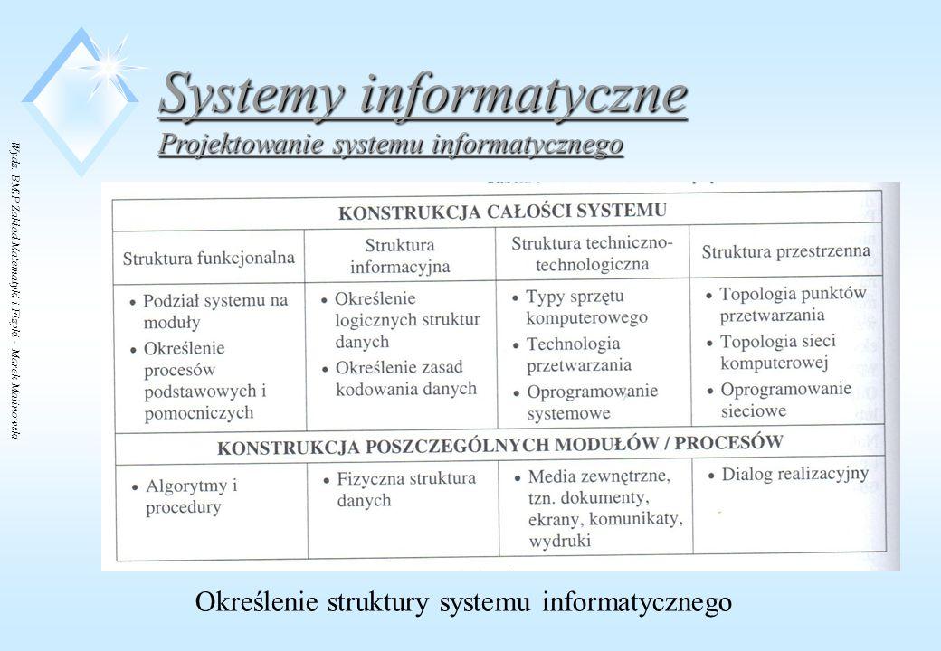 Wydz. BMiP Zakład Matematyki i Fizyki - Marek Malinowski Systemy informatyczne Projektowanie systemu informatycznego Określenie struktury systemu info