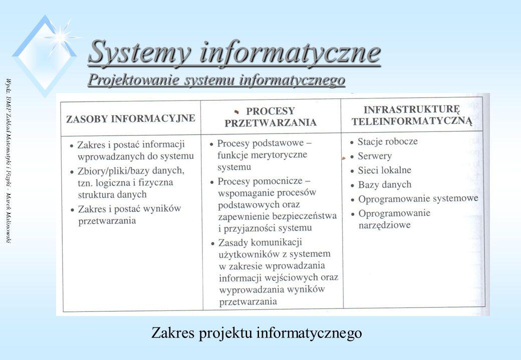 Wydz. BMiP Zakład Matematyki i Fizyki - Marek Malinowski Systemy informatyczne Projektowanie systemu informatycznego Zakres projektu informatycznego