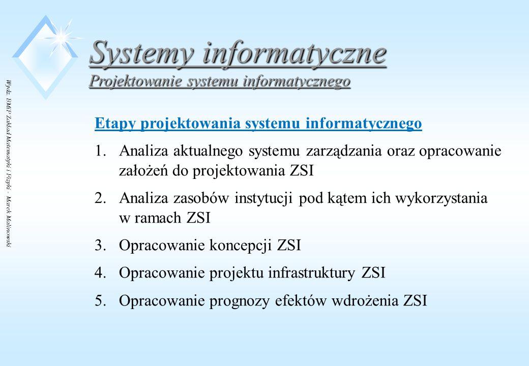 Wydz. BMiP Zakład Matematyki i Fizyki - Marek Malinowski Systemy informatyczne Projektowanie systemu informatycznego Etapy projektowania systemu infor