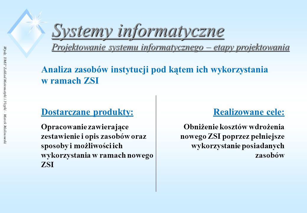 Wydz. BMiP Zakład Matematyki i Fizyki - Marek Malinowski Systemy informatyczne Projektowanie systemu informatycznego – etapy projektowania Analiza zas