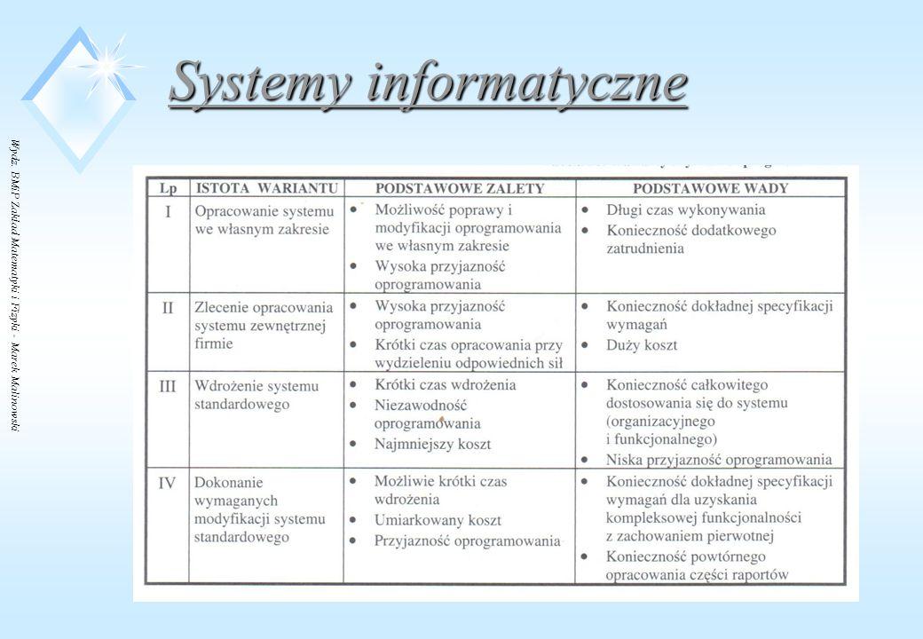 Wydz. BMiP Zakład Matematyki i Fizyki - Marek Malinowski Systemy informatyczne