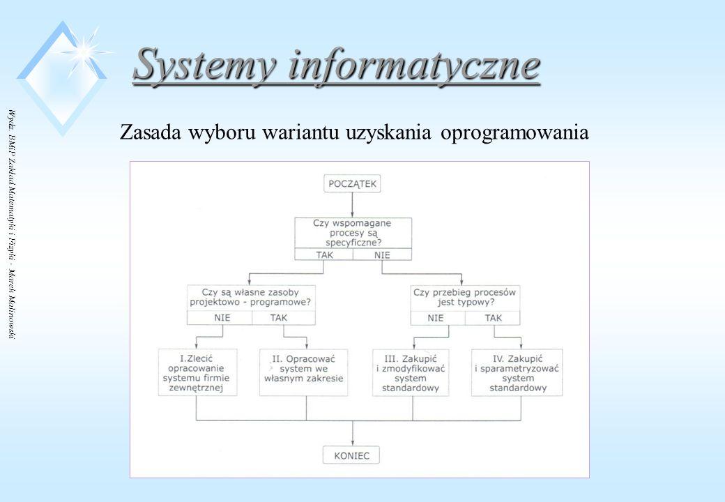 Wydz. BMiP Zakład Matematyki i Fizyki - Marek Malinowski Systemy informatyczne Zasada wyboru wariantu uzyskania oprogramowania