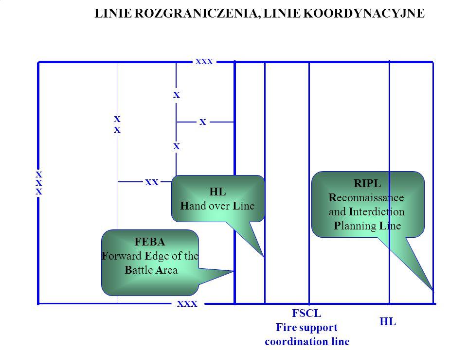 FSCL Fire support coordination line LINIE ROZGRANICZENIA, LINIE KOORDYNACYJNE HL RIPL Reconnaissance and Interdiction Planning Line FEBA Forward Edge of the Battle Area HL Hand over Line XXX X X X X XX XXX XXXXXX