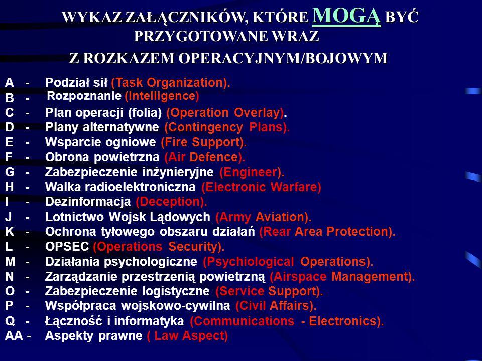A-Podział sił (Task Organization). B- C-Plan operacji (folia) (Operation Overlay). D-Plany alternatywne (Contingency Plans). E-Wsparcie ogniowe (Fire