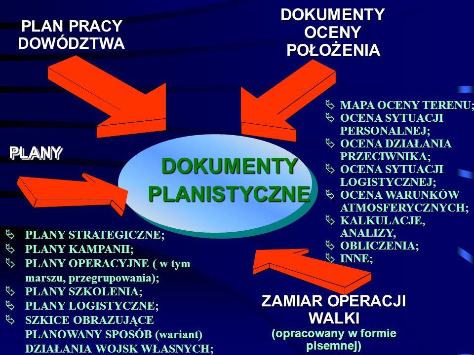 DOKUMENTYROZKAZODAWCZE  DYREKTYWY  ROZKAZY OPERACYJNE/BOJOWE (w tym także rozkaz na przegrupowanie, przerzut wojsk drogą powietrzną lub lądową);  ZARZĄDZENIA OPERACYJNE/BOJOWE (rozkazy częściowe);  ROZKAZY ADMINISTRACYJNO- LOGISTYCZNE-;  ZARZĄDZENIA PRZYGOTOWAWCZE;  WSTĘPNE ZARZĄDZENIA OPERACYJNE/BOJOWE;  ZARZĄDZENIA DOTYCZĄCE UŻYCIA RODZAJU SIŁ ZBROJNYCH I WOJSKDOKUMENNTYBOJOWE  ROZKAZY WYZNACZAJĄCE SĄDY WOJSKOWE;  OGÓLNE POSTANOWIENIA SĄDÓW WOJSKOWYCH;  SPECJALNE POSTANOWIENIA SĄDÓW WOJSKOWYCH;  POSTANOWIENIA SĄDÓW DYSCYPLINARNYCH.