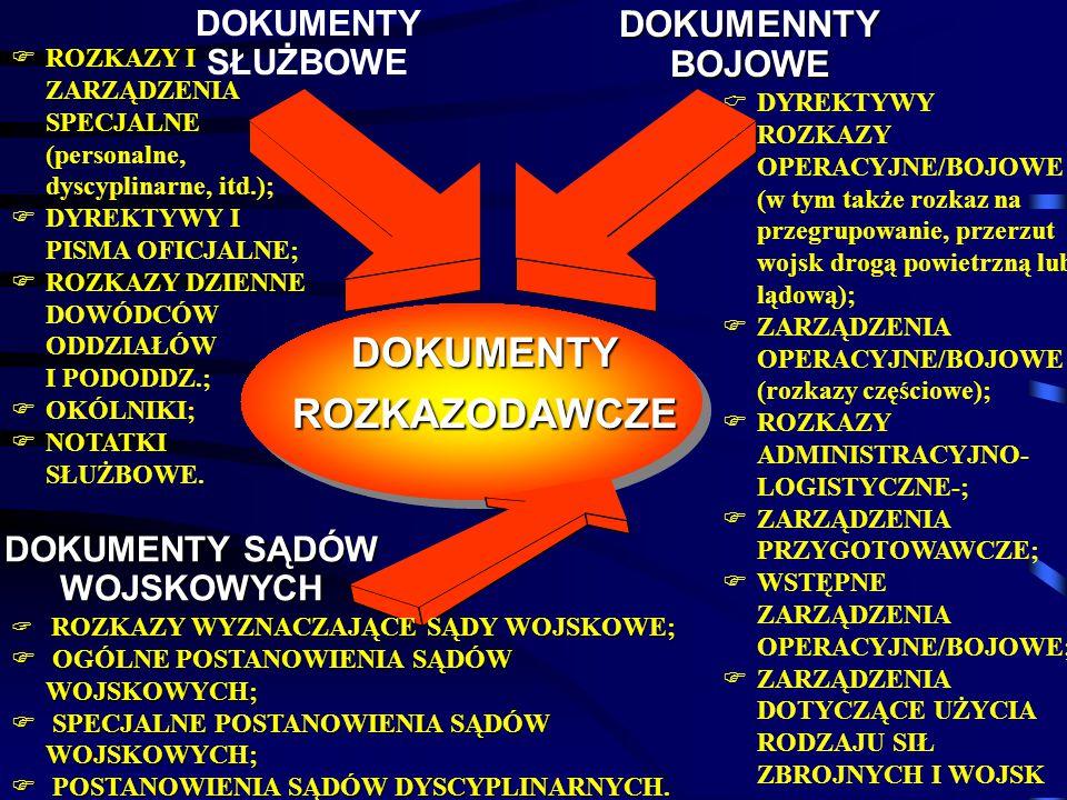 DOKUMENTYROZKAZODAWCZE  DYREKTYWY  ROZKAZY OPERACYJNE/BOJOWE (w tym także rozkaz na przegrupowanie, przerzut wojsk drogą powietrzną lub lądową);  Z