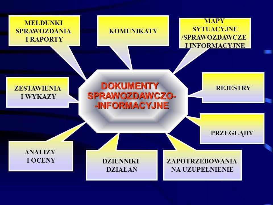 NAZWY MIEJSCOWOŚCI Współrzędne według wojskowego systemu meldunkowego UTM.