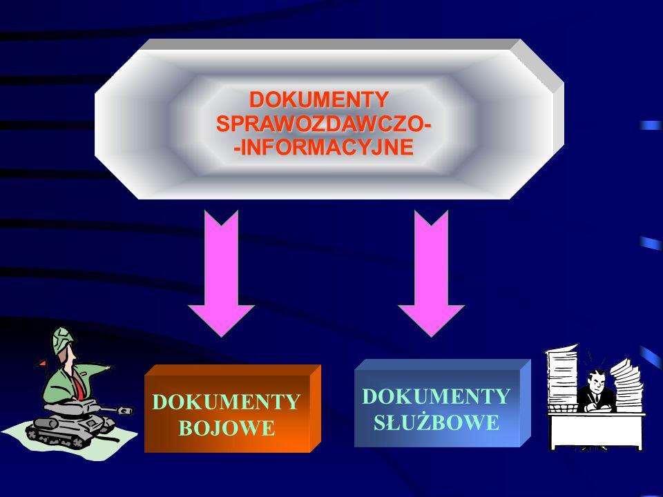 DOKUMENTYSPRAWOZDAWCZO--INFORMACYJNE OKRESOWE NATYCHMIASTOWE (DORAŹNE) NA ŻĄDANIE komunikaty rozpoznawcze; meldunki rozpoznawcze meldunki o sytuacji operacyjnej; komunikaty meteorologiczne; codzienne lub okresowe zestawienia stanu osobowego; sprawozdania specjalistyczne; sprawozdania dotyczące strat; meldunki o dyscyplinie; inne w zależności od potrzeb.